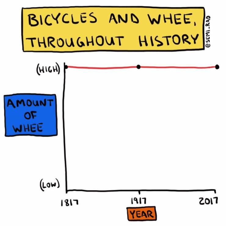 bike wheeeee.jpg